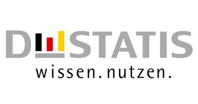Almanya'da perakende satışlarda yüzde 5 artış