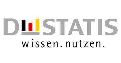 Almanya'da perakende satışlarda yüzde 3,5 artış